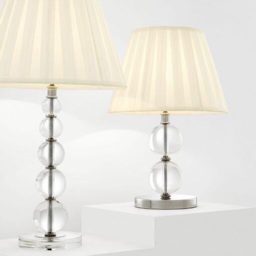 Настольная Лампа LOMBARD
